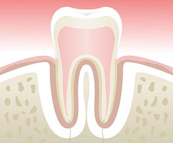 Dentiste Bayeux